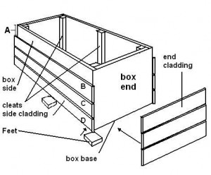 Figure 1. Figure 1. A Storage Bench ...